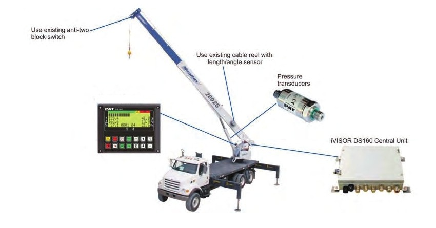 Wika Mobile Control Ds50 To Ds160 System Upgrade